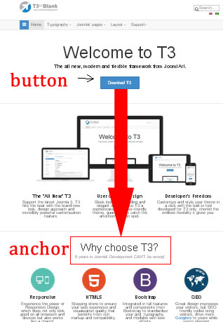 Smooth scroll to anchor text - JoomlArt